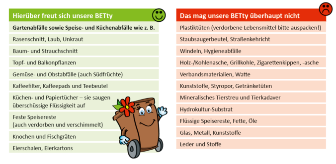 Was Betty mag